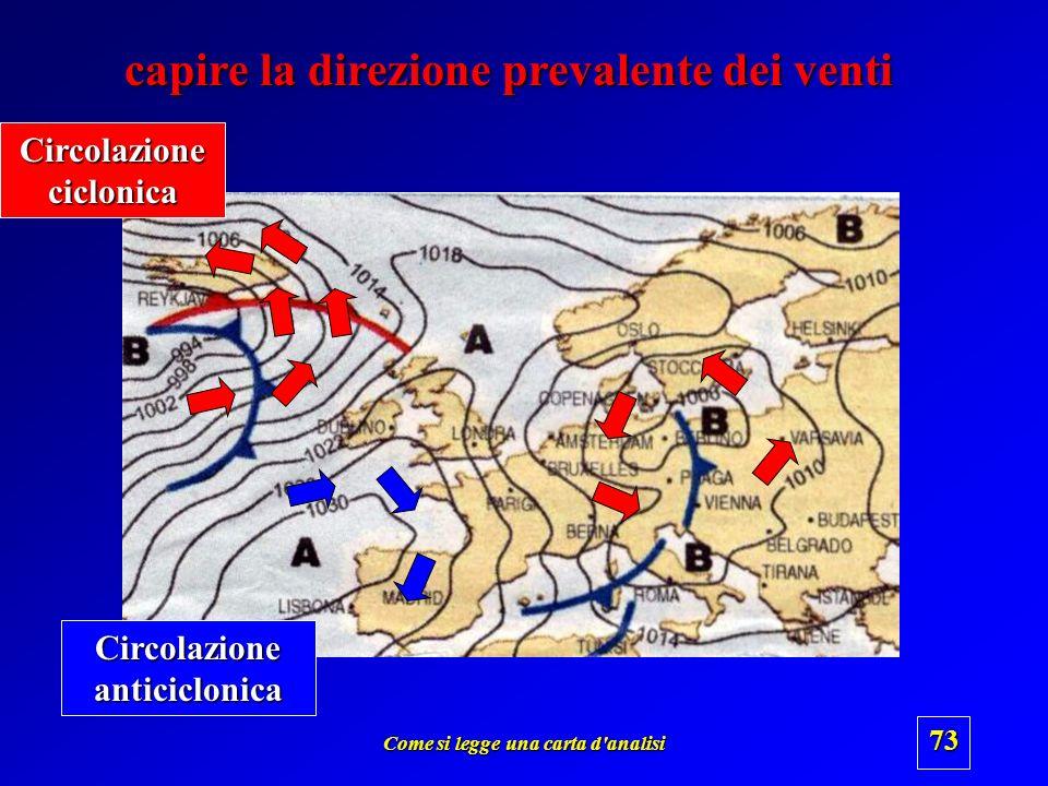 capire la direzione prevalente dei venti