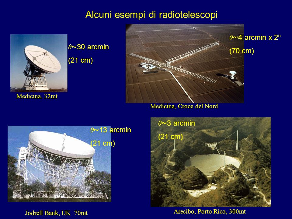 Alcuni esempi di radiotelescopi