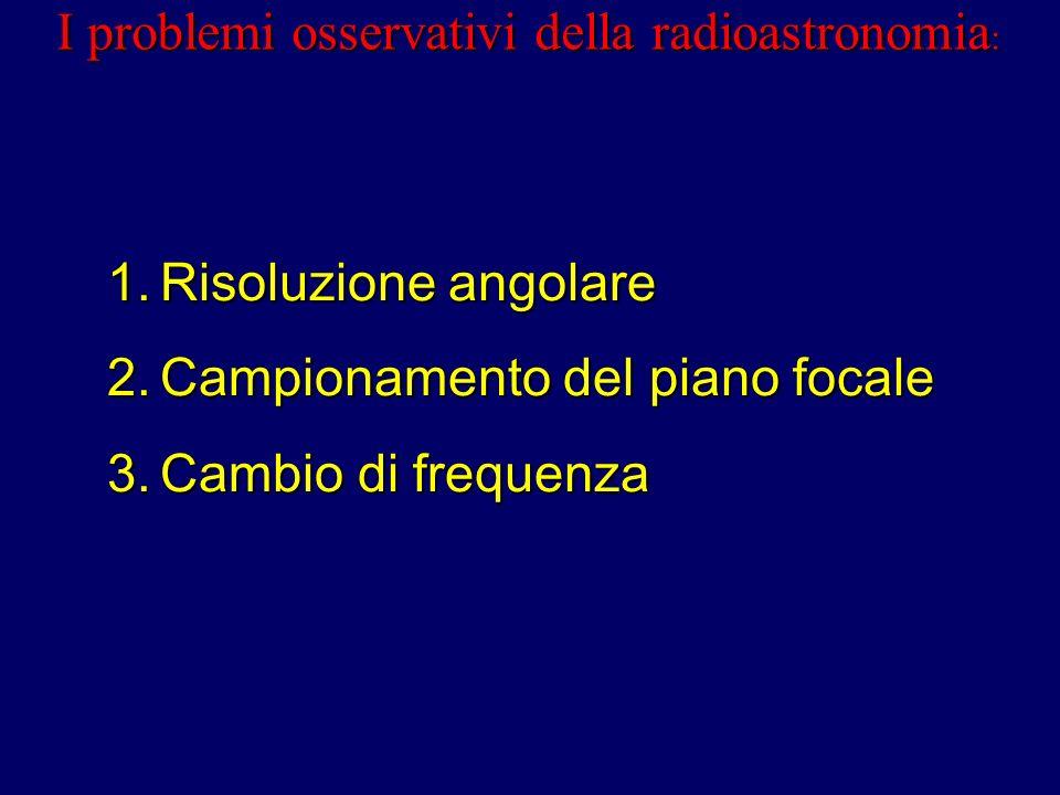 I problemi osservativi della radioastronomia: