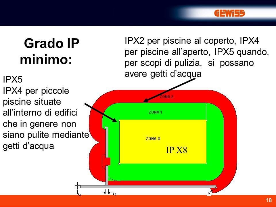 Grado IP minimo: IPX2 per piscine al coperto, IPX4 per piscine all'aperto, IPX5 quando, per scopi di pulizia, si possano avere getti d'acqua.