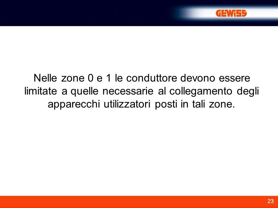 Nelle zone 0 e 1 le conduttore devono essere limitate a quelle necessarie al collegamento degli apparecchi utilizzatori posti in tali zone.