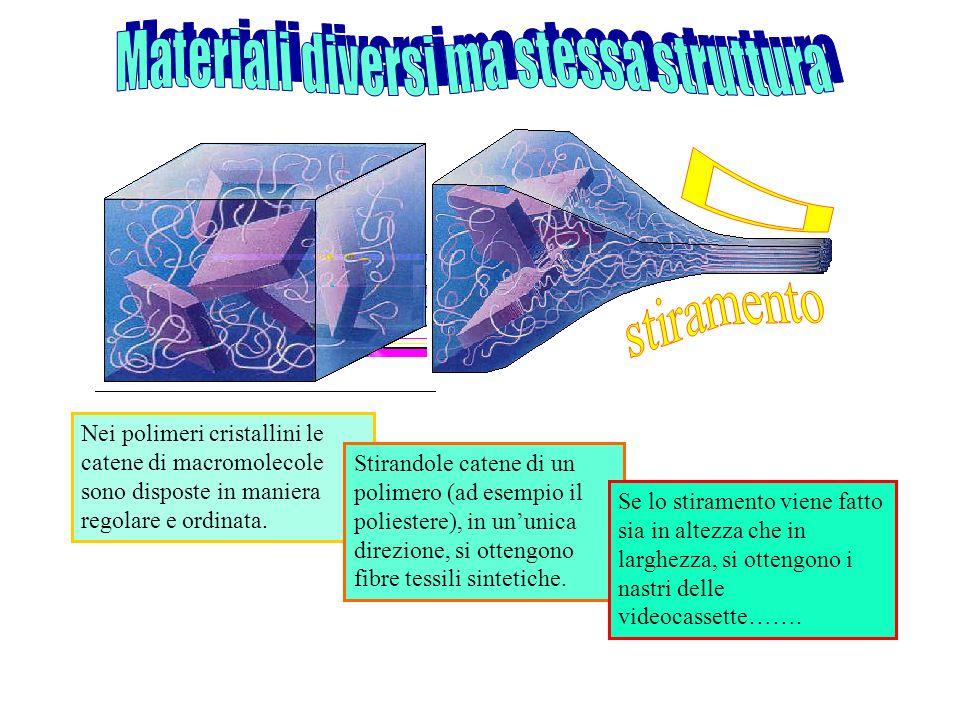 Materiali diversi ma stessa struttura