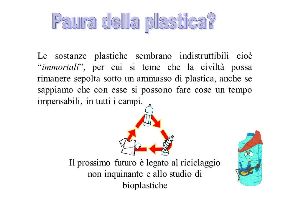 Paura della plastica