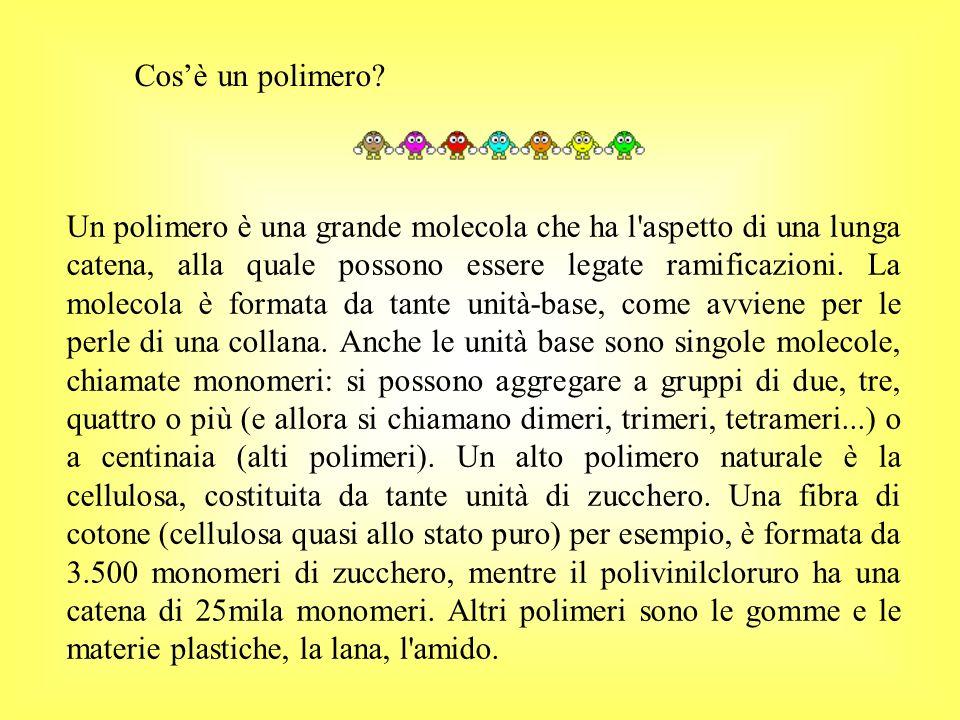 Cos'è un polimero