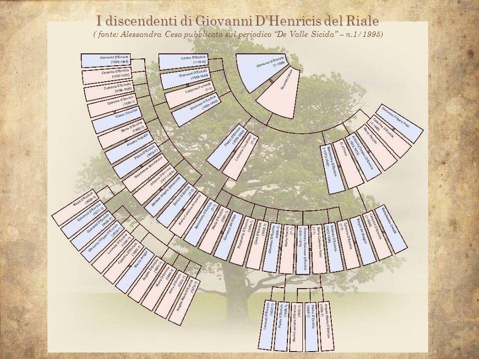 I discendenti di Giovanni D'Henricis del Riale