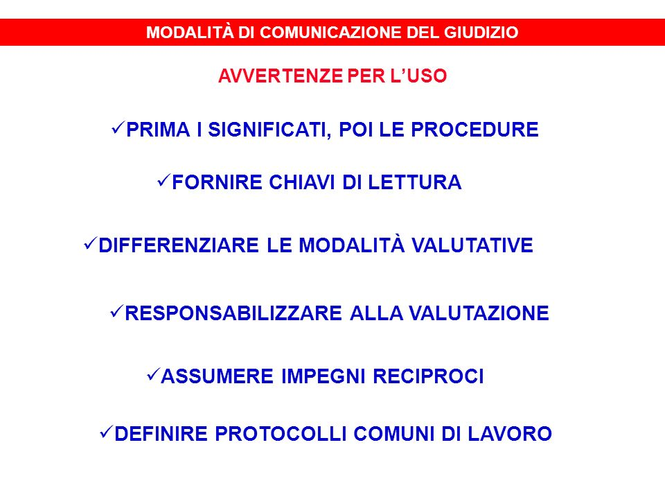 PRIMA I SIGNIFICATI, POI LE PROCEDURE