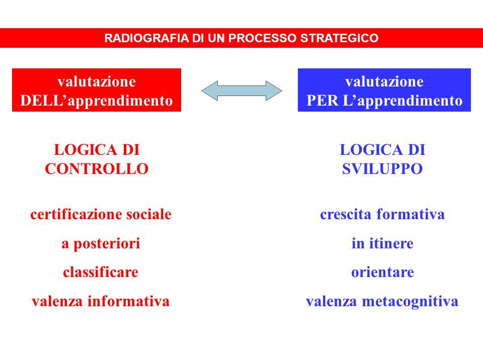 valutazione DELL'apprendimento valutazione PER L'apprendimento
