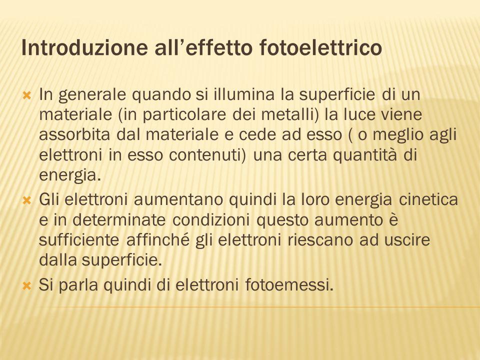 Introduzione all'effetto fotoelettrico