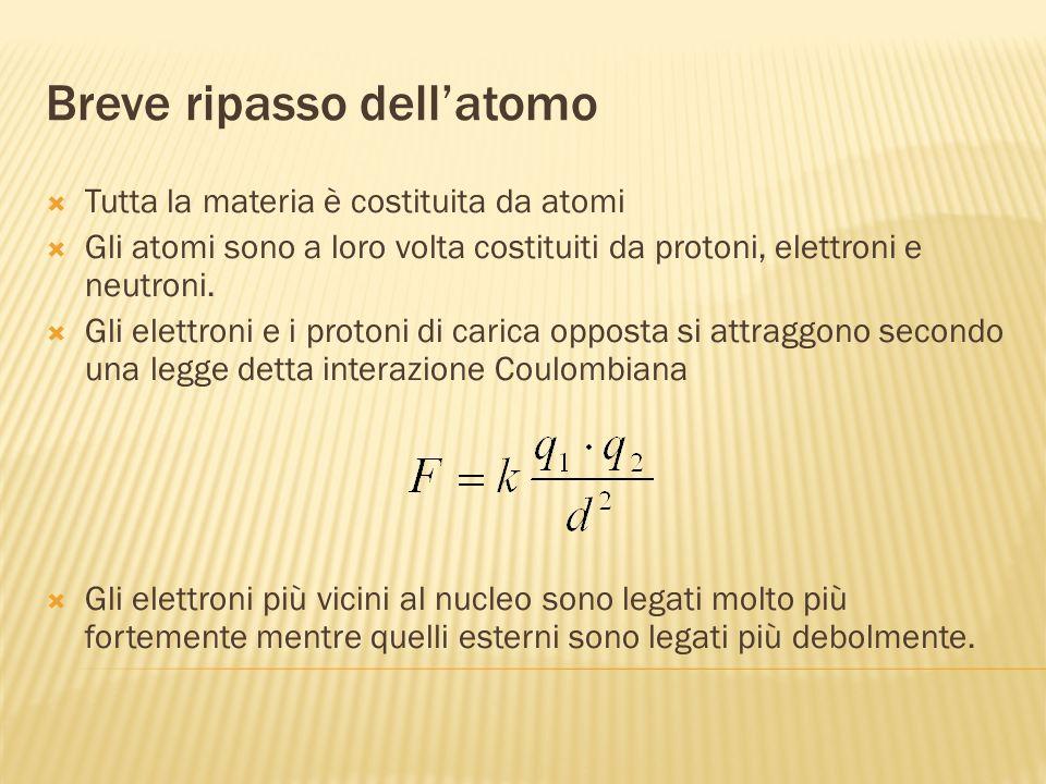 Breve ripasso dell'atomo