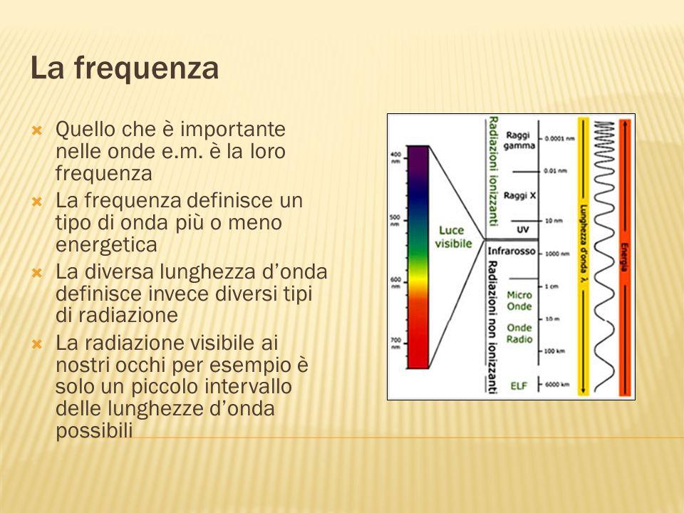 La frequenza Quello che è importante nelle onde e.m. è la loro frequenza. La frequenza definisce un tipo di onda più o meno energetica.