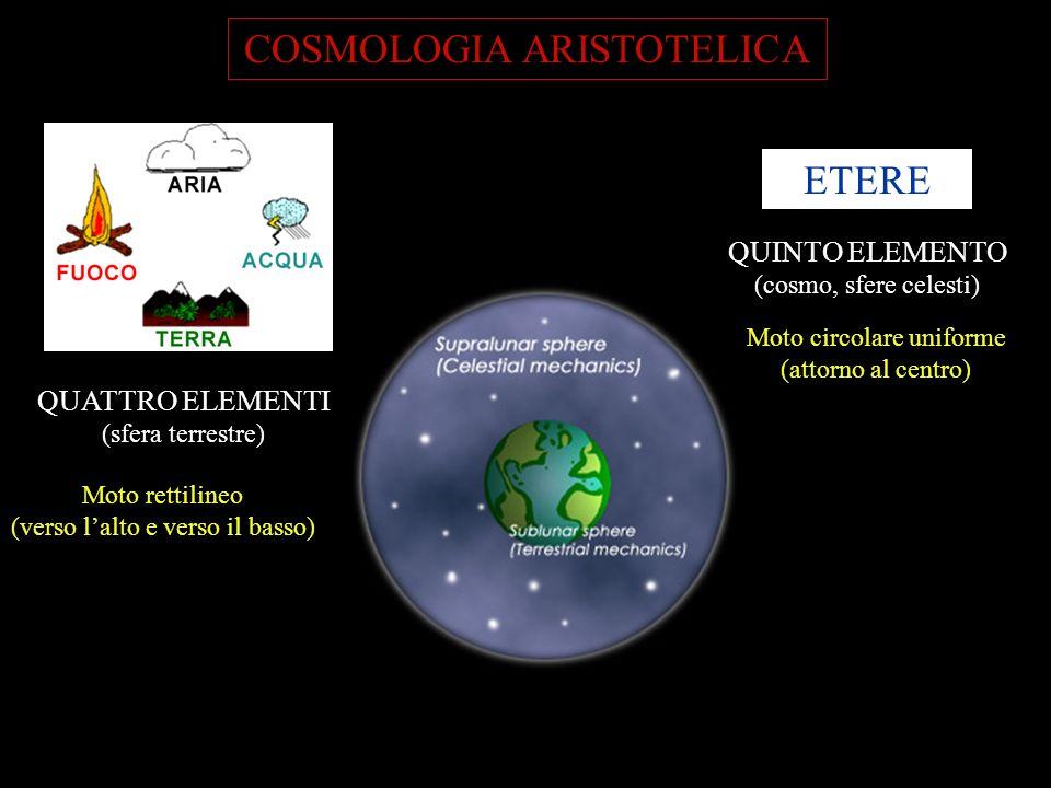 COSMOLOGIA ARISTOTELICA