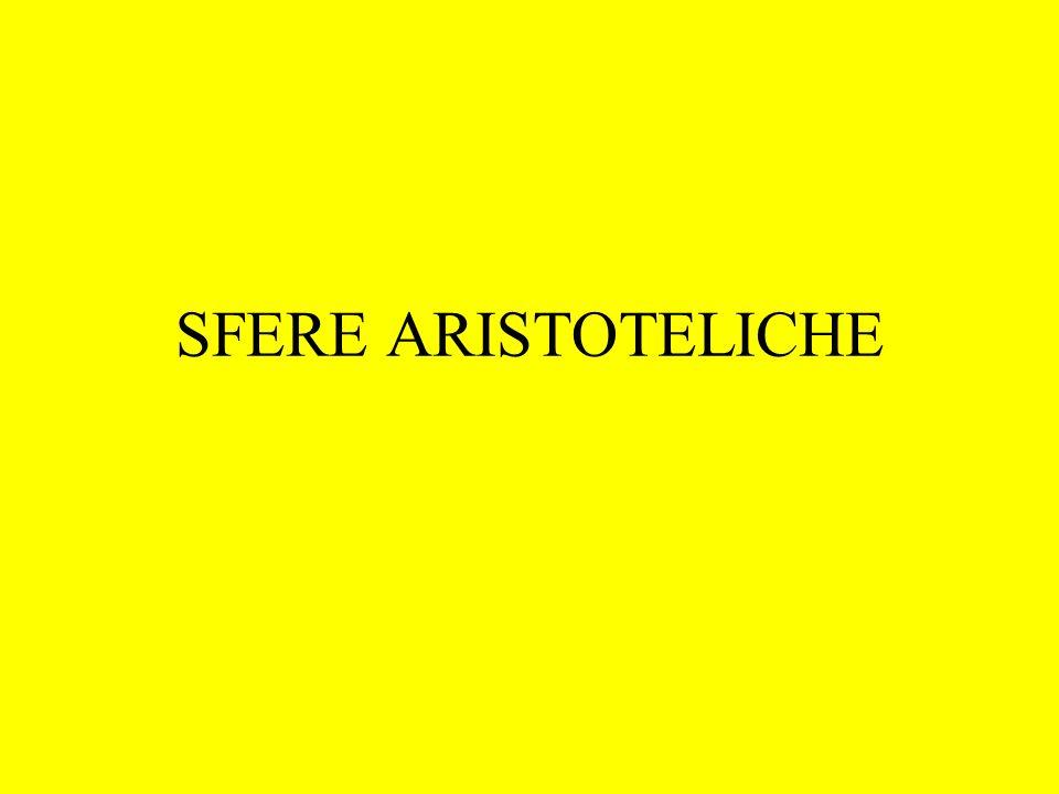 SFERE ARISTOTELICHE