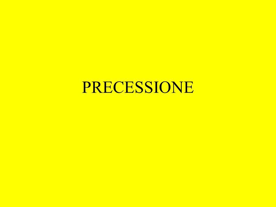 PRECESSIONE