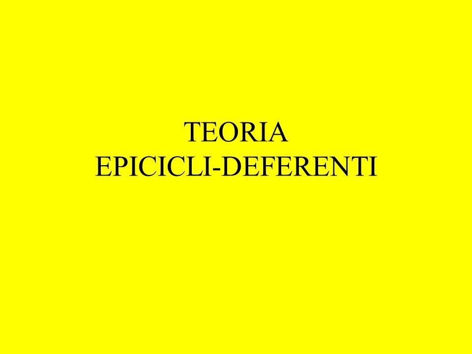 TEORIA EPICICLI-DEFERENTI