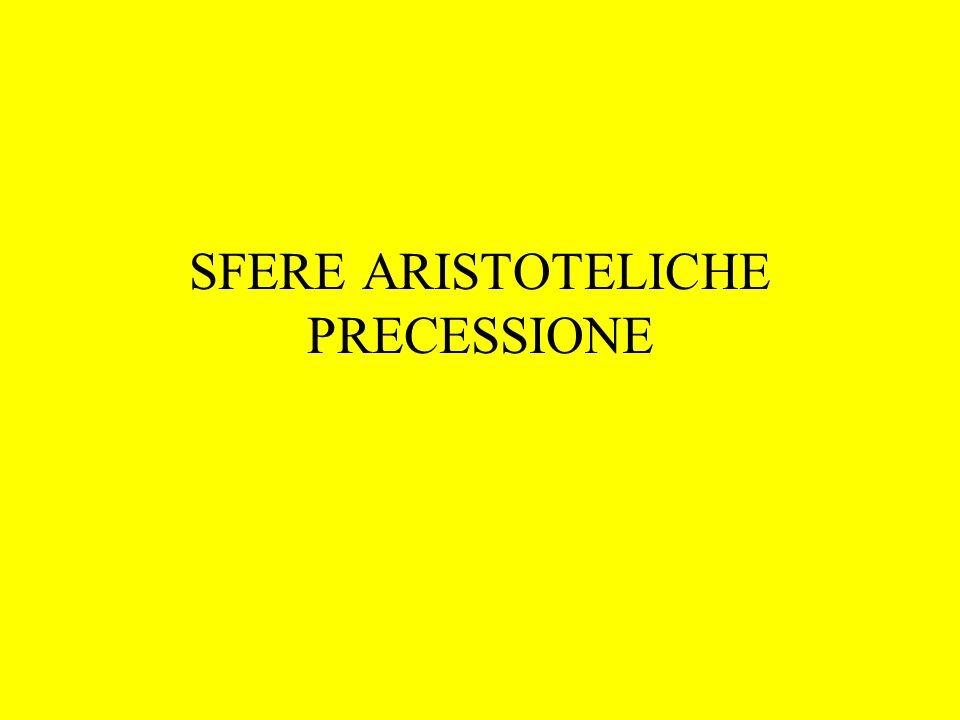 SFERE ARISTOTELICHE PRECESSIONE