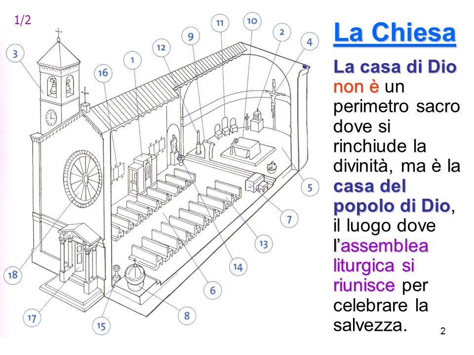 1/2 La Chiesa.
