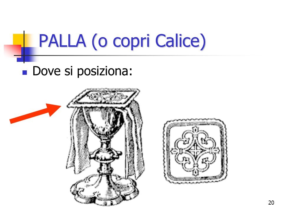 PALLA (o copri Calice) Dove si posiziona: