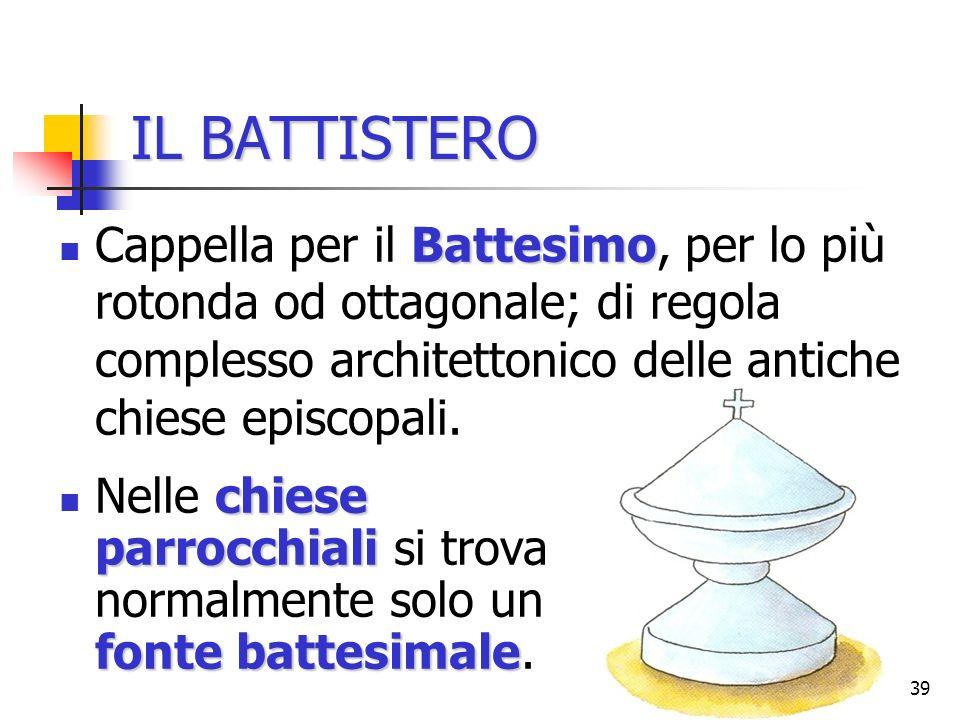 IL BATTISTEROCappella per il Battesimo, per lo più rotonda od ottagonale; di regola complesso architettonico delle antiche chiese episcopali.