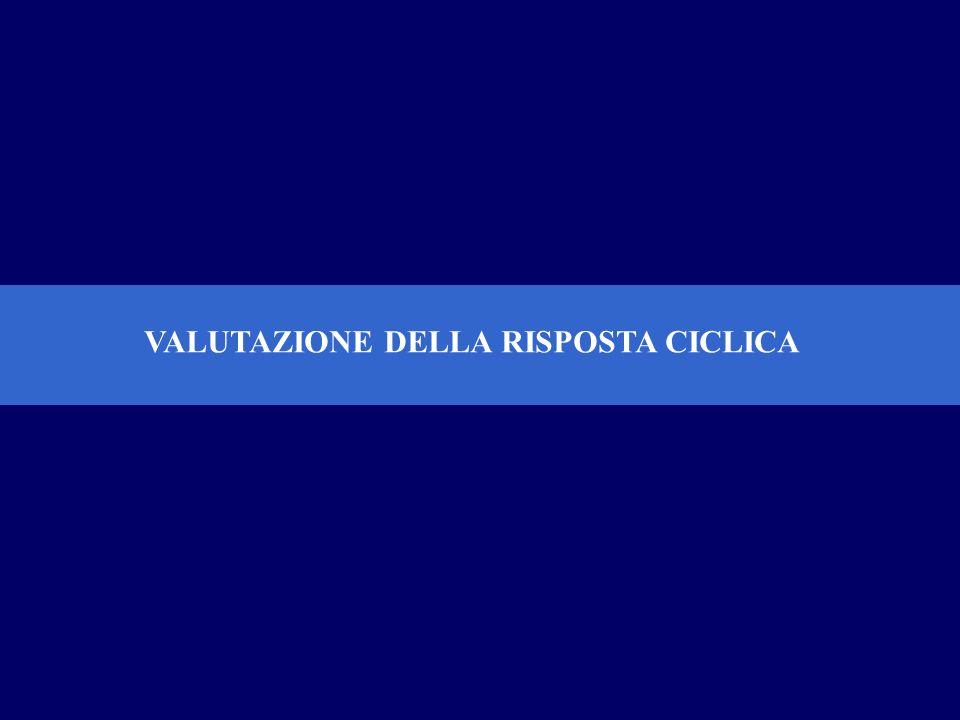 VALUTAZIONE DELLA RISPOSTA CICLICA