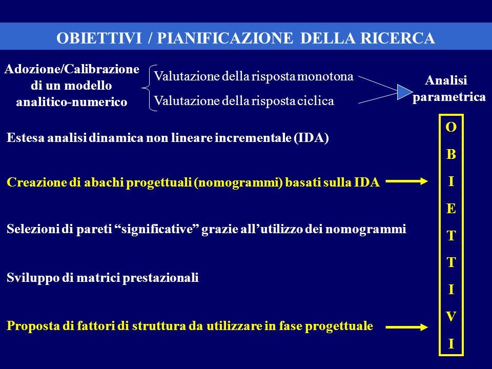 OBIETTIVI / PIANIFICAZIONE DELLA RICERCA Adozione/Calibrazione
