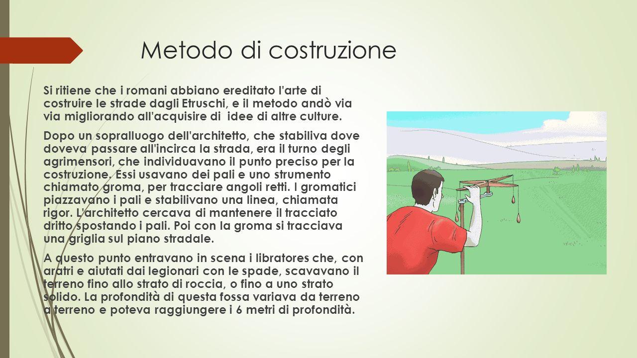 Metodo di costruzione