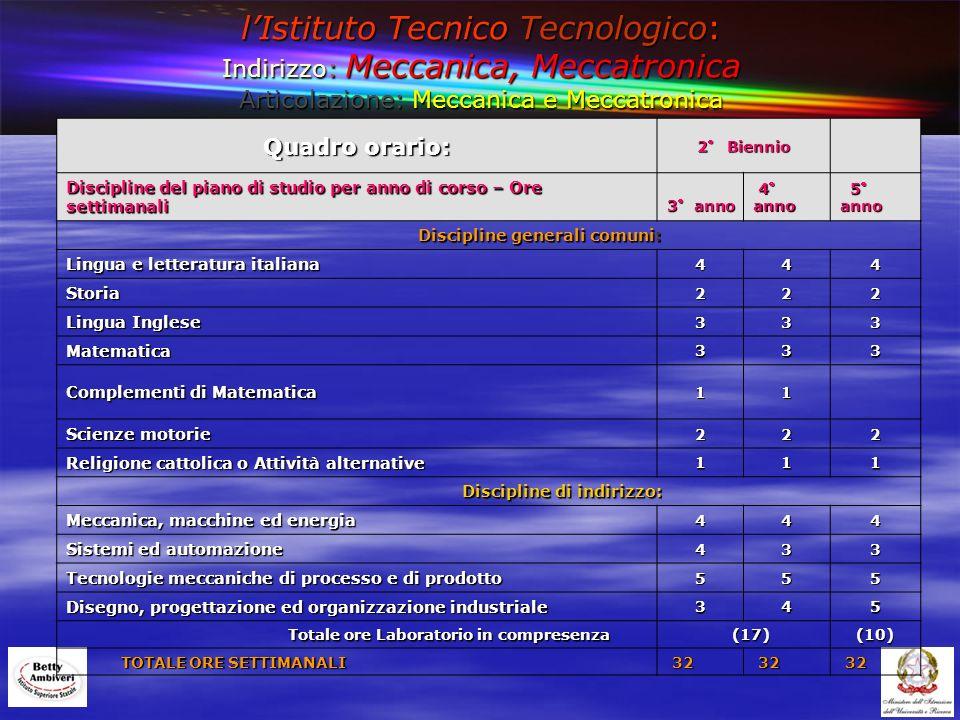 l'Istituto Tecnico Tecnologico: Indirizzo: Meccanica, Meccatronica Articolazione: Meccanica e Meccatronica