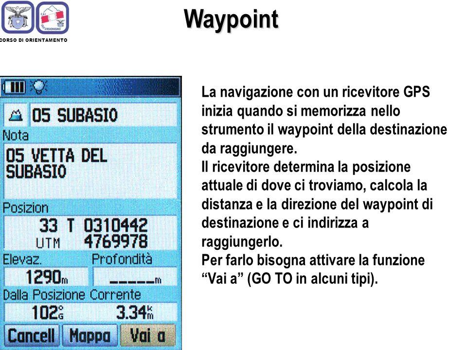 Waypoint CORSO DI ORIENTAMENTO.