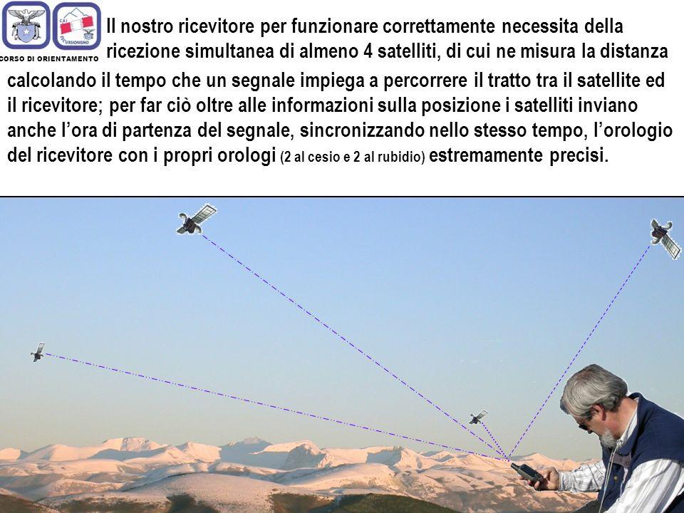 Il nostro ricevitore per funzionare correttamente necessita della ricezione simultanea di almeno 4 satelliti, di cui ne misura la distanza