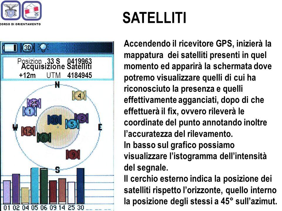 Acquisizione Satelliti
