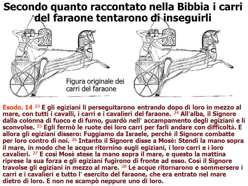 Secondo quanto raccontato nella Bibbia i carri del faraone tentarono di inseguirli