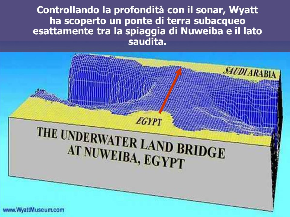 Controllando la profondità con il sonar, Wyatt ha scoperto un ponte di terra subacqueo esattamente tra la spiaggia di Nuweiba e il lato saudita.