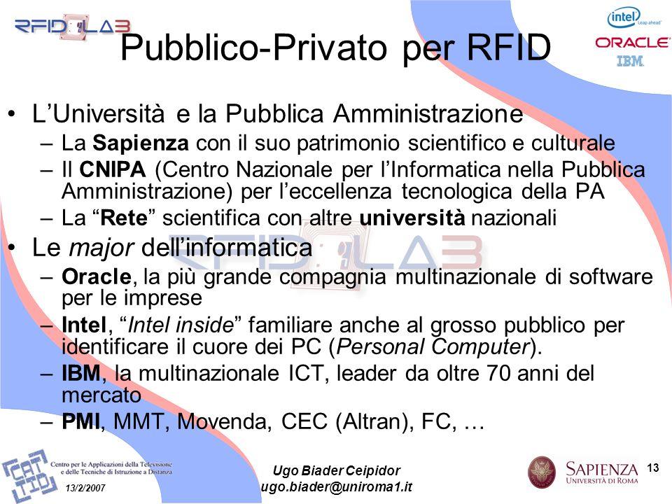 Pubblico-Privato per RFID