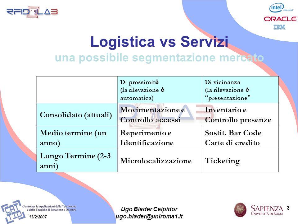 Logistica vs Servizi una possibile segmentazione mercato