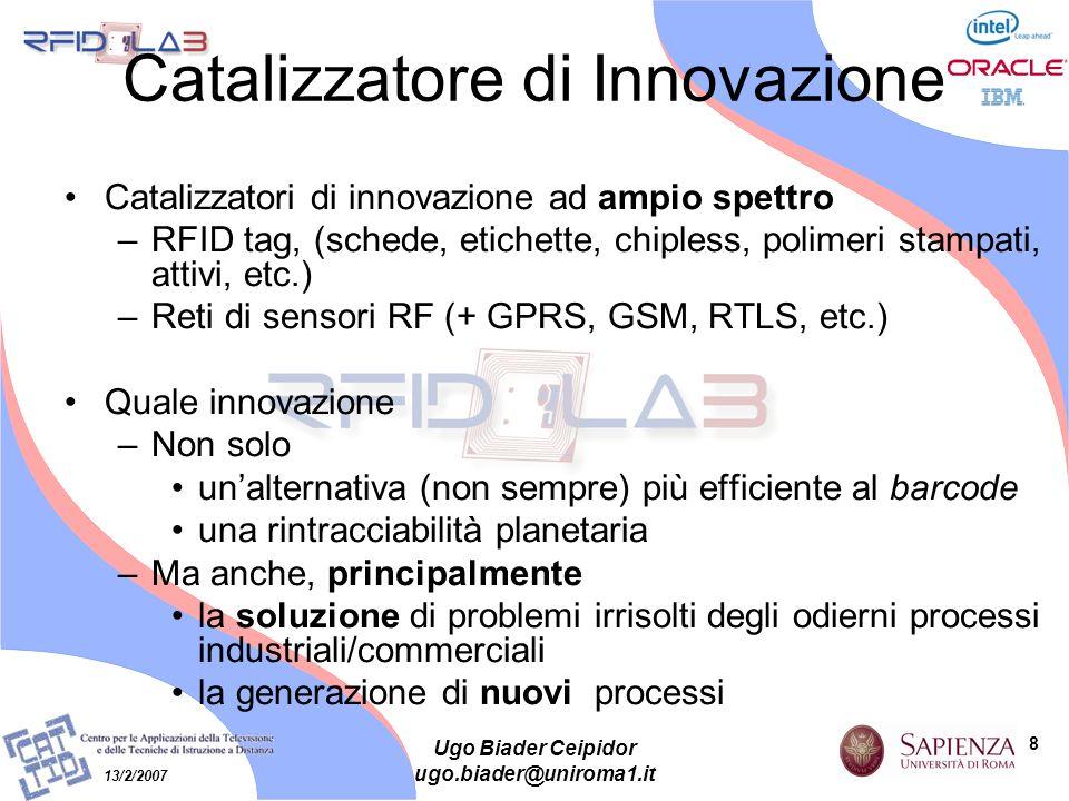 Catalizzatore di Innovazione