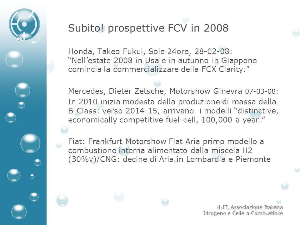 Subito! prospettive FCV in 2008