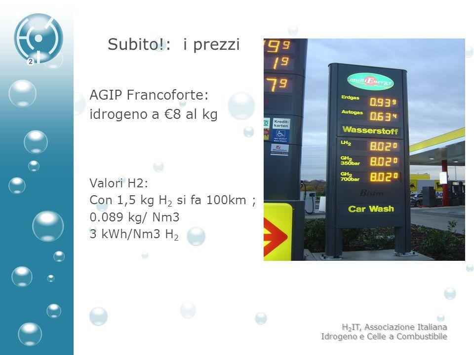 Subito!: i prezzi AGIP Francoforte: idrogeno a €8 al kg Valori H2: