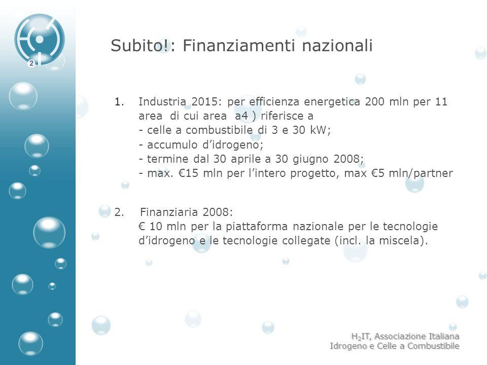Subito!: Finanziamenti nazionali
