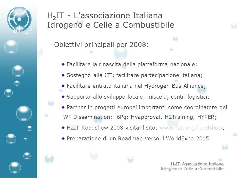 H2IT - L'associazione Italiana Idrogeno e Celle a Combustibile