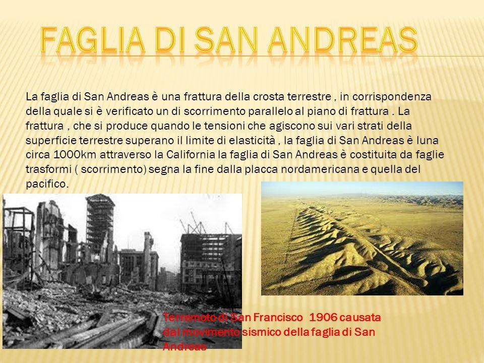 Faglia di san Andreas