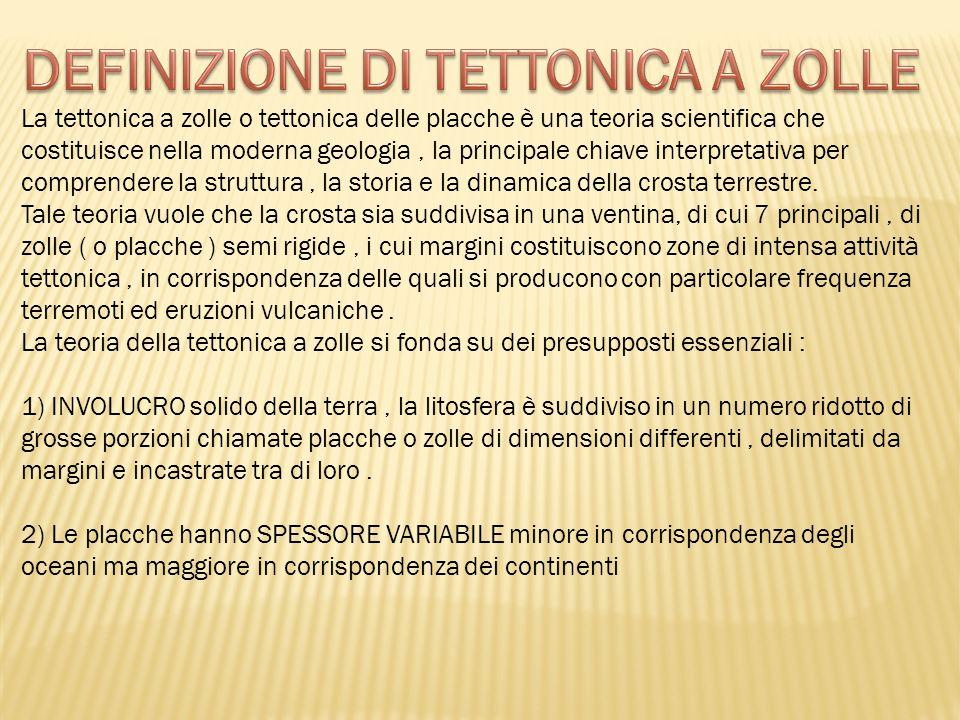 DEFINIZIONE DI TETTONICA A ZOLLE