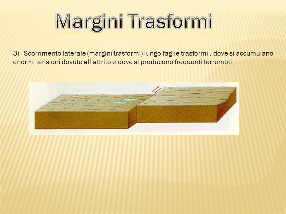 Margini Trasformi Scorrimento laterale (margini trasformi) lungo faglie trasformi , dove si accumulano.