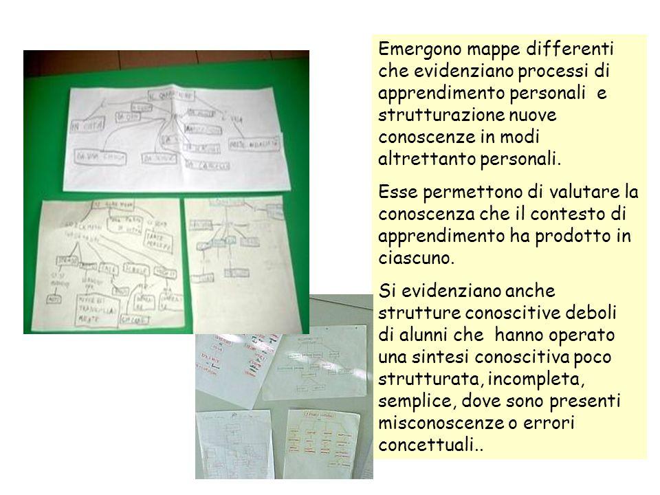 Emergono mappe differenti che evidenziano processi di apprendimento personali e strutturazione nuove conoscenze in modi altrettanto personali.