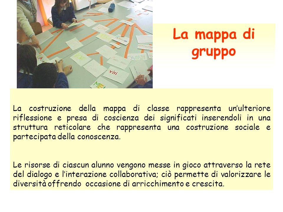 La mappa di gruppo