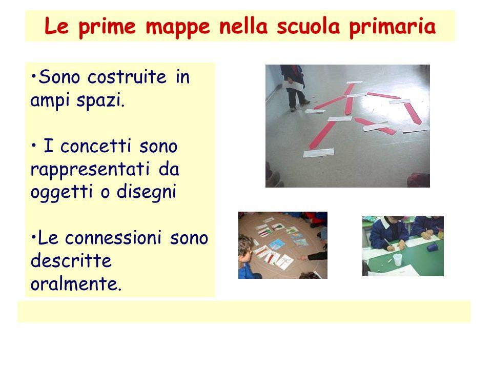 Le prime mappe nella scuola primaria