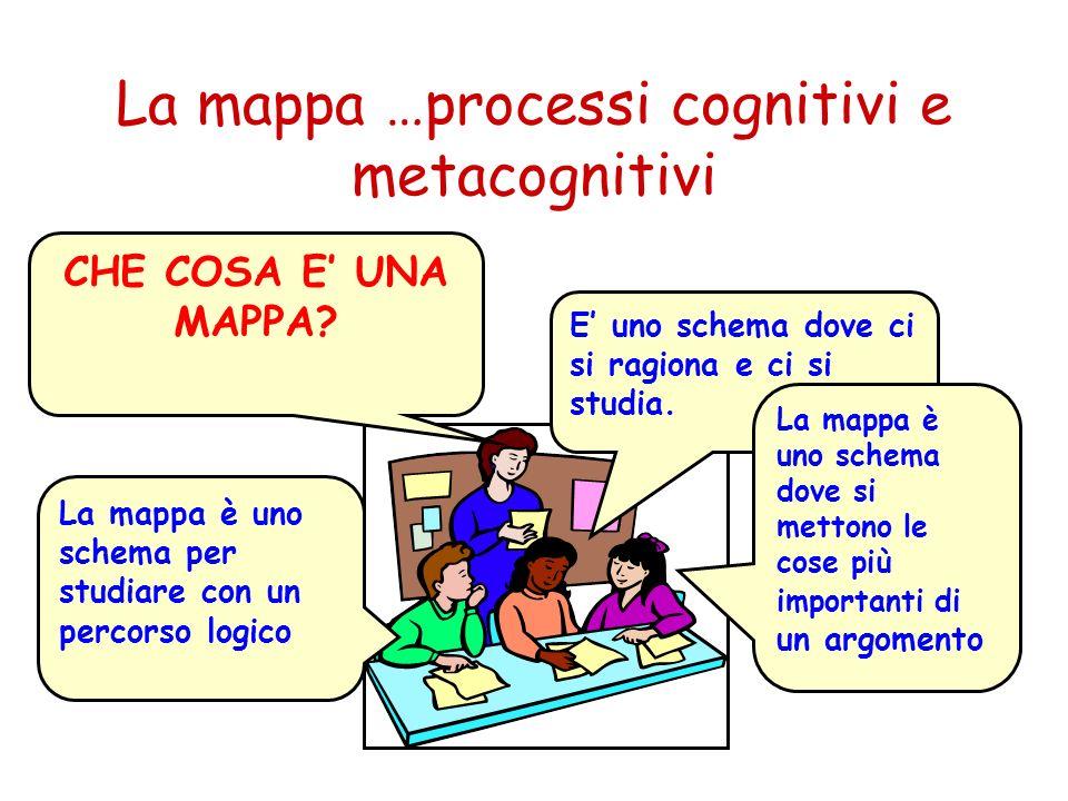 La mappa …processi cognitivi e metacognitivi