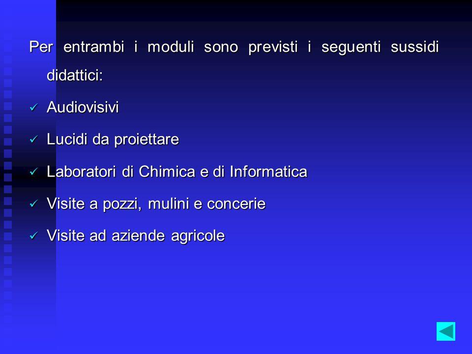 Per entrambi i moduli sono previsti i seguenti sussidi didattici: