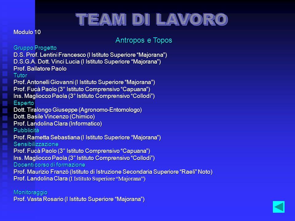 TEAM DI LAVORO Antropos e Topos Modulo 10 Gruppo Progetto
