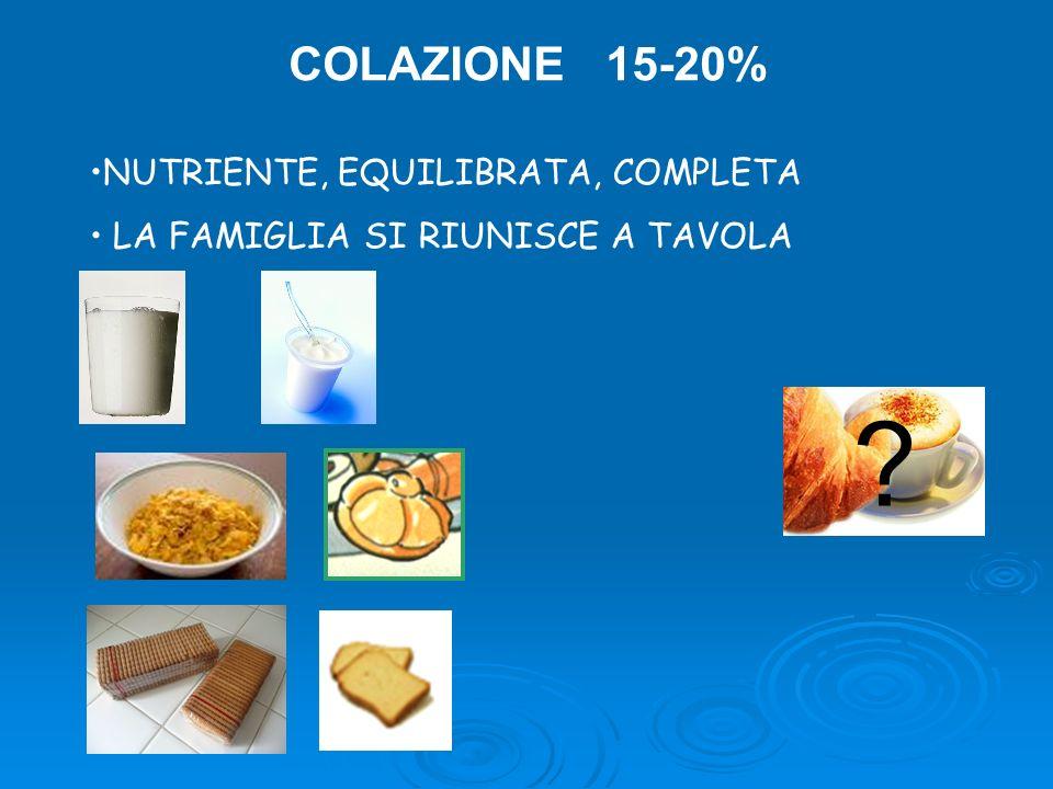 COLAZIONE 15-20% NUTRIENTE, EQUILIBRATA, COMPLETA