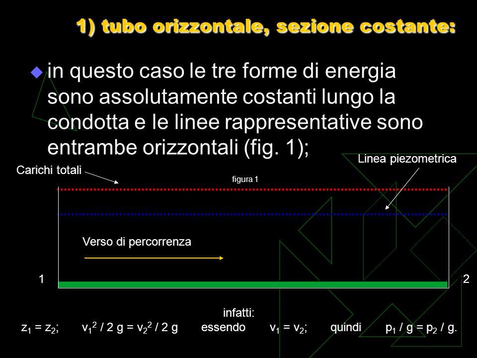 1) tubo orizzontale, sezione costante: