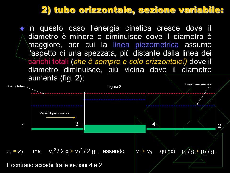 2) tubo orizzontale, sezione variabile: